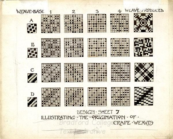 From 'An Introduction To The Study of Textile Design' (1903) by Aldred Farrar Barker