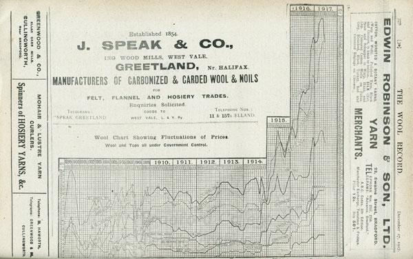 Wool Record 1917 re prices