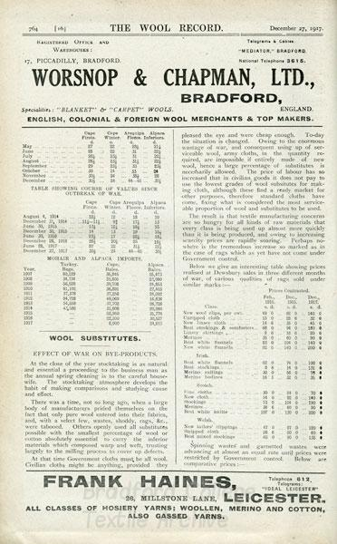 Wool Record 1917 re wool substitutes